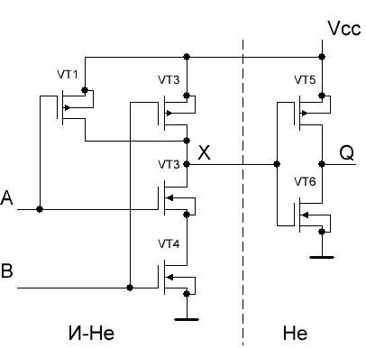 Отличительной особенностью схем КМОП по сравнению с биполярными технологиями (ТТЛ, ЭСЛ и... Вентиль И на КМОП логике...